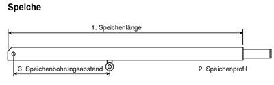 Ersatzbespannung May-Schattello