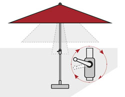 Knirps Sonnenschirm mit Kurbel
